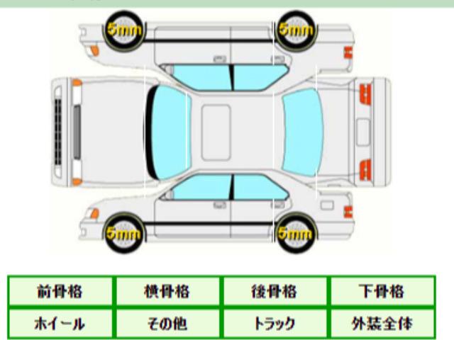 H17(2005年式) トヨタ RAV4 L X LTD